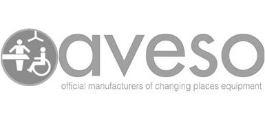 AVESO Partnership