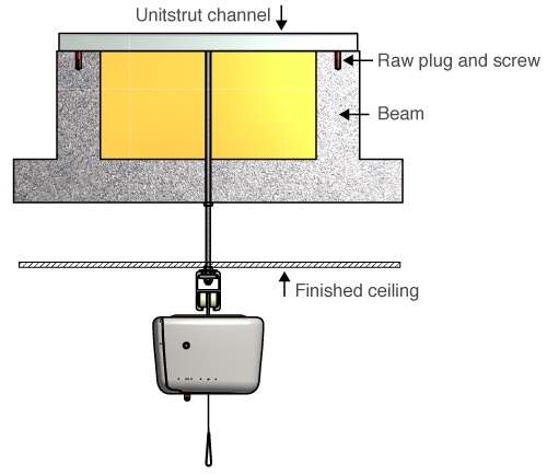 Ceiling Hoist Fixings and Considerations