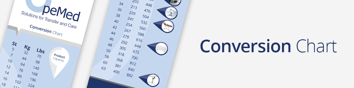 Conversion Chart Download Request Opemed
